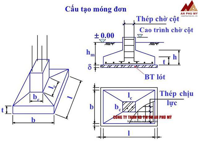 Cách tính thể tích móng đơn chính xác nhất